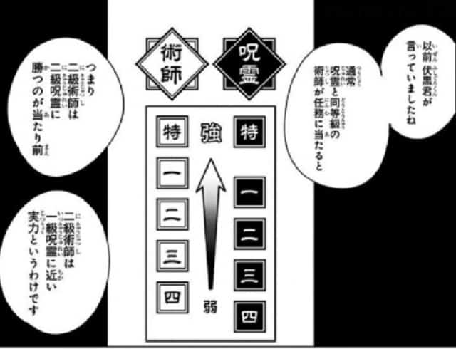 呪術廻戦キャラランキング2020最強決定!一番強いのは誰?